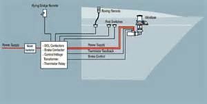 dc boat wiring diagrams schematics get free image about wiring diagram