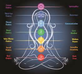 third eye chakra color the 7 chakras and their meanings explained reiki guide