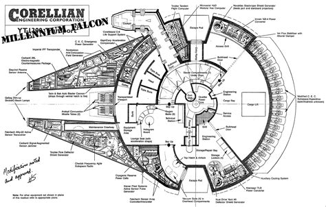 millenium falcon floor plan this is the blueprint to the millennium falcon wired