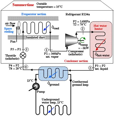 home quiz  geothermal hot water heater air