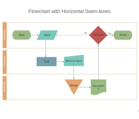 flow chart template powerpoint 2010 how to draw flow charts in excel 2010 sle flow chart