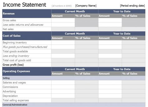 income statement template in excel excel income statement template free