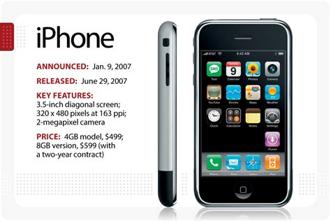 the evolution of apple s iphone computerworld