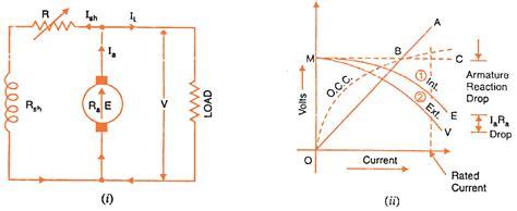 shunt resistor characteristics shunt resistor characteristics 28 images dc generator chapter ppt shunt wound dc motor dc