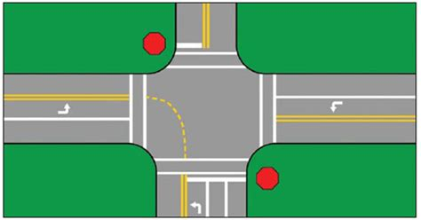 Intersection Diagram