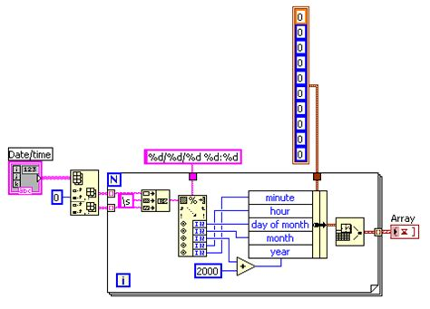 Format Date Labview | solved time date string to timest discussion forums
