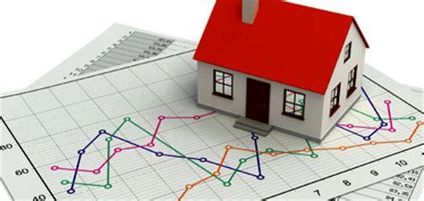 orange county real estate trends ostlund search