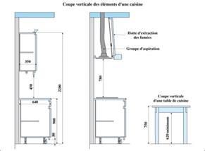 agrable hauteur standard lavabo salle de bain 3 prise de cote salle de bainjpg - Hauteur Prise Plan De Travail Cuisine