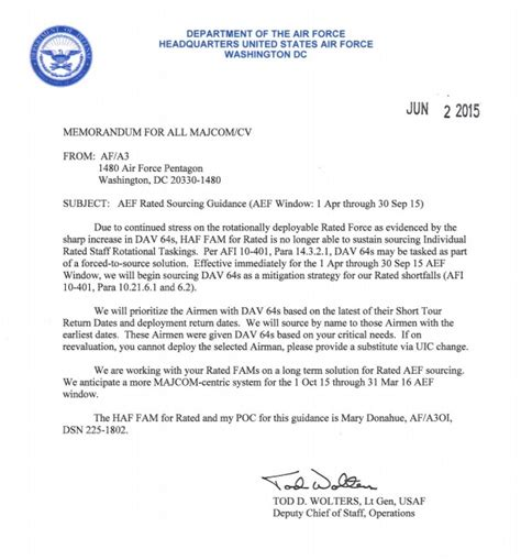 Memorandum Template Usaf Leaked Memo Shows Depth Of Air Manpower Crisis Q