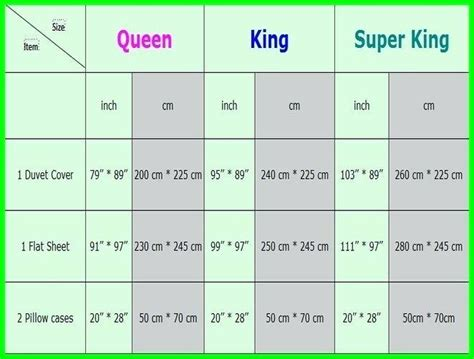 measurements of a king size bed measurements of a king size bed ianwalksamerica com