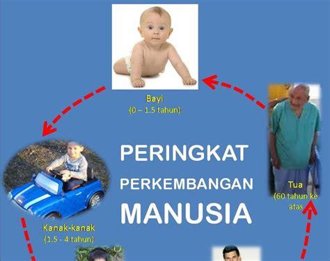 Melayani Perkembangan Manusia Ed 12 dwieviani makalah kepribadian perkembangan manusia