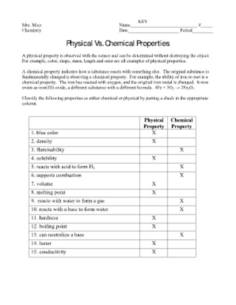 Chemical Vs Physical Change Worksheet by Physical And Chemical Properties Worksheet Fill