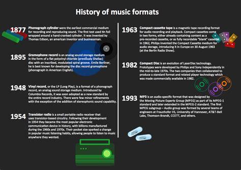 format audio google music audio video media solution conceptdraw com