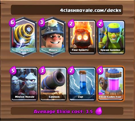 Any decks for push to arena 8 (Sparky   Miner)