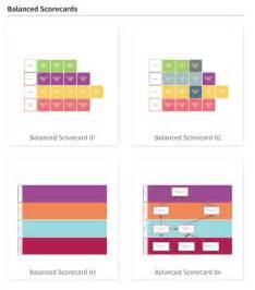 balanced scorecard free template balanced scorecard software free bsc templates smartdraw