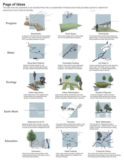 design concept methods this taxonomy of elements highlights various strategies