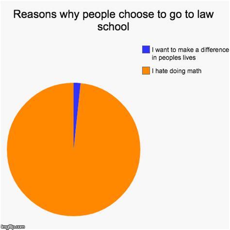I Hate School Meme - why i hate school memes