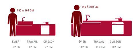 hauteur 駘駑ents de cuisine am 233 nagement de cuisine les 233 essentielles travaux com