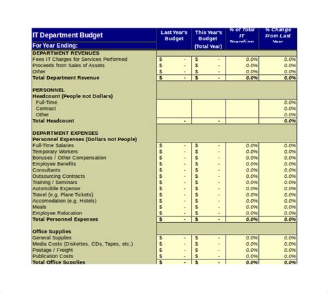 5 It Spreadsheet Templates Free Excel Pdf Documents Download Free Premium Templates Department Budget Template