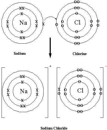 ch3br dot diagram wiring library potassium fluoride diagram wiring library