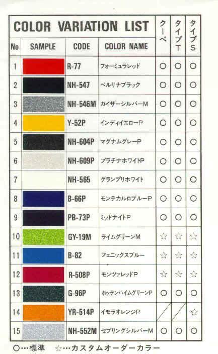 Honda Blue Color Code Model Information