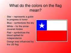 what does the colors of the american flag chile on paisajes and patagonia