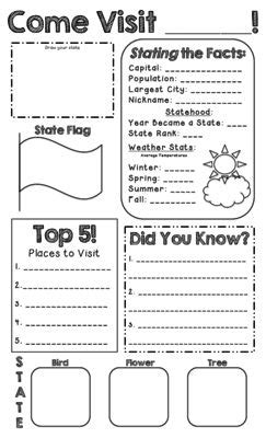 country report template middle school state report create a state poster from miss cherritt s