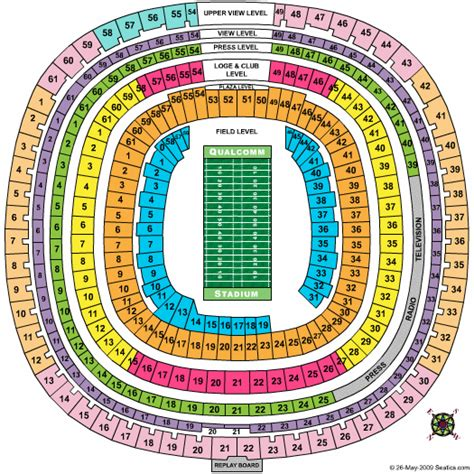 san diego charger seating chart clickitticket concert sports and broadway tickets