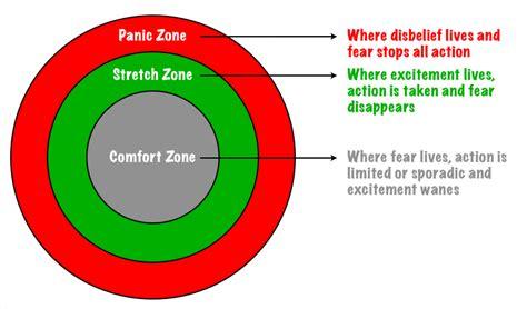 comfort zone diagram it s sza time kerri richardson