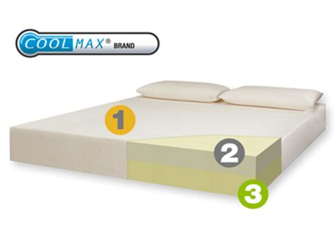800 Mattress Reviews by Coolmax Performance 800 Memory Foam Mattress Reviews