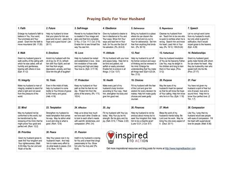 31 prayers scriptures for your incarcerated husband books children s servant husband prayer calendar