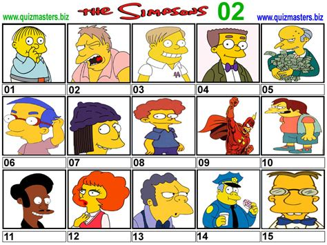 simpsons name the simpsons