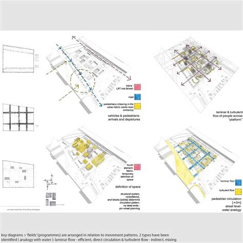 circulation patterns architecture presidents medals in transit transport interchange with