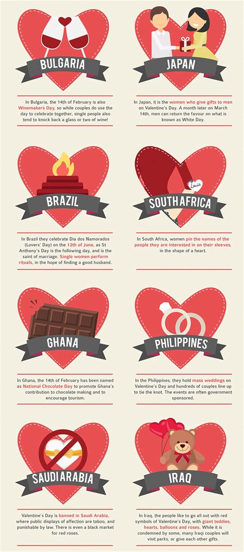 valentines traditions surprising foreign s day traditions infographic