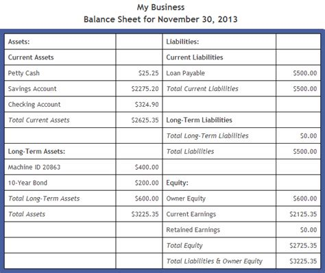 small business balance sheet template best photos of small business balance sheet template business balance sheet template excel