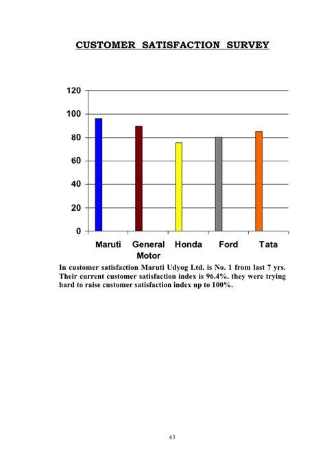 maruti suzuki customer service literature review of customer satisfaction in maruti suzuki