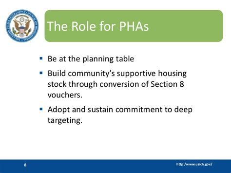 section 8 for homeless public housing s role in ending homelessness
