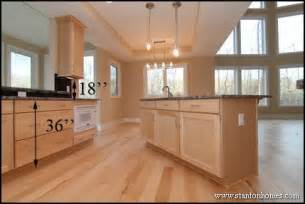 what s the distance between a counter top and upper