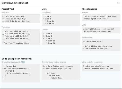 github markdown tutorial 讲解 markdown 为程序员服务