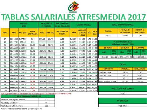 bps aumentos salariales para 2017 tablas salariales para sat 2017