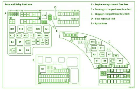 2002 jaguar s type fuse box diagram circuit wiring diagrams