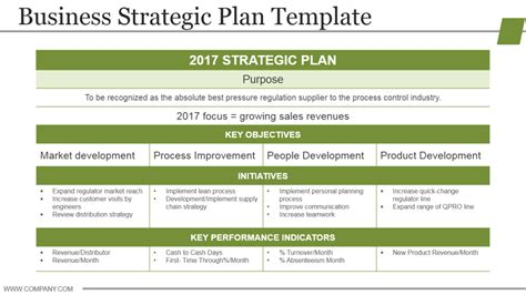 Business Strategic Planning 11 Powerpoint Templates You Must Have The Slideteam Blog Strategic Goals And Objectives Template