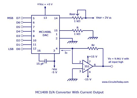 digital to analog converter integrated circuit digital to analog circuit digital circuits next gr