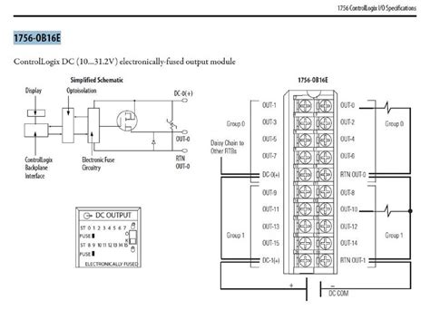 plc wiring diagram output card wiring diagram