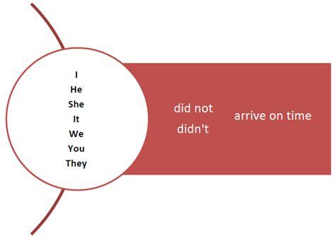preguntas y respuestas en tiempo pasado en ingles 1 11 pasado simple oraciones y preguntas uso de