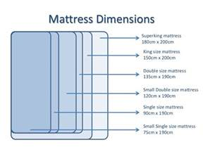 Bed Frame Sizes Chart Uk A Guide To Uk Mattress Sizes