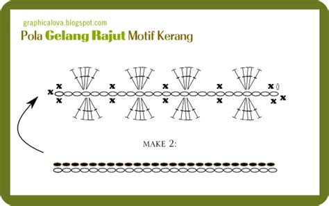 Gelang Kulit Rajut free crochet pattern gelang rajut motif kerang she nisa