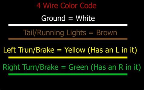 standard color code  wiring simple  wire trailer