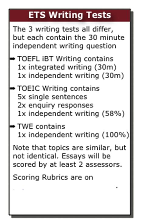 toefl writing template independent independent writing