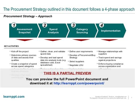 Strategic Purchasing Plan Template procurement strategy framework